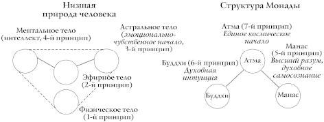 рерих10